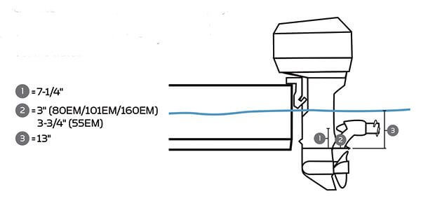 What Is The Minimum Size Outboard Motor That Will