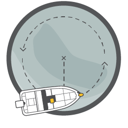 Illustration of a boat traveling in a circle around a spot